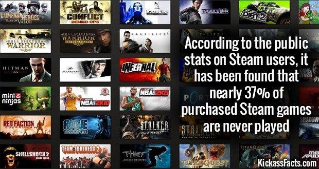 1186 Steam games