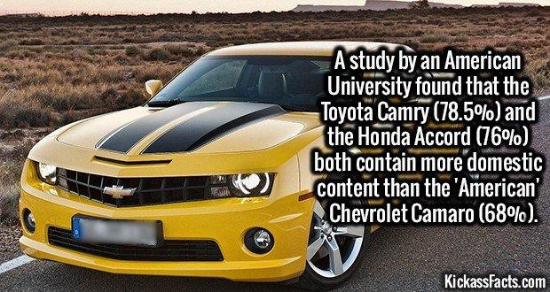 1281 Chevrolet Camaro