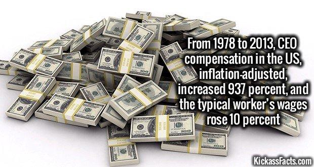 1288 CEO Compensation