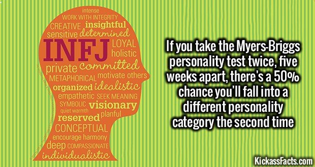 1332 Myers-Briggs personality test