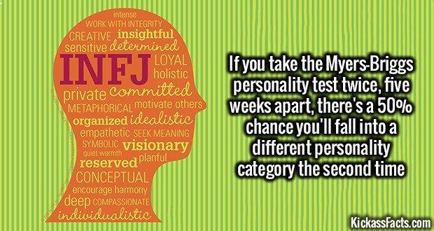 myers briggs free personality test pdf
