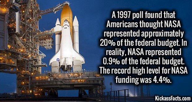 1454 NASA Budget