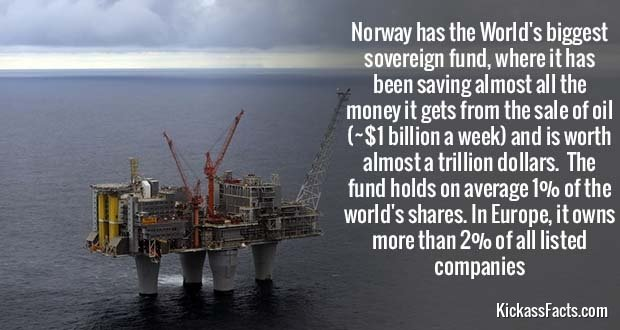 446Norway Sovereign Wealth Fund