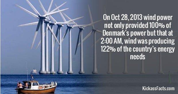 506Denmark Windpower