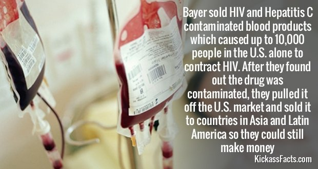 635Blood Products