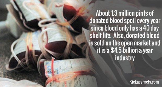 643Blood Donation
