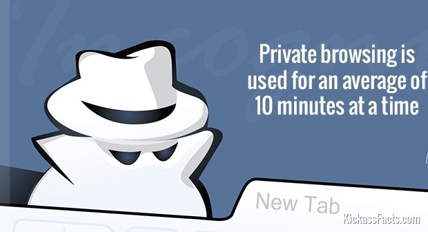 686Private Browsing