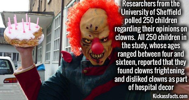 853 Scary Clowns