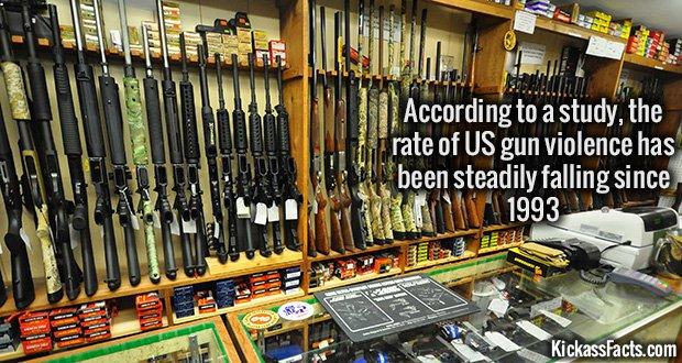 964 USA Gun Violence