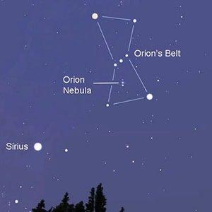 Orion's sword-Random Facts List