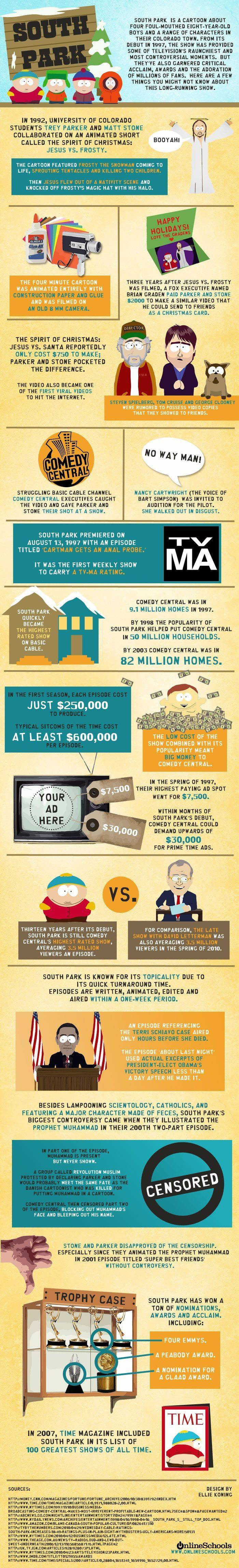 07SouthPark-Interesting Facts About SouthPark (InfographicInfographicKickassFacts.com