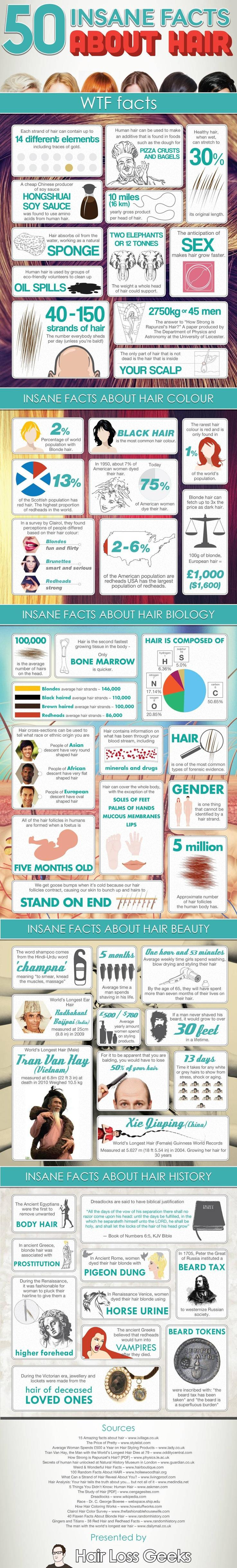 09Hair Facts