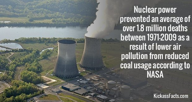 325Nuclear power