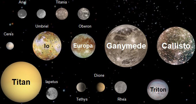 other moons important in our solar system - photo #12