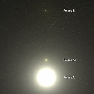Polaris_system-Random Facts List