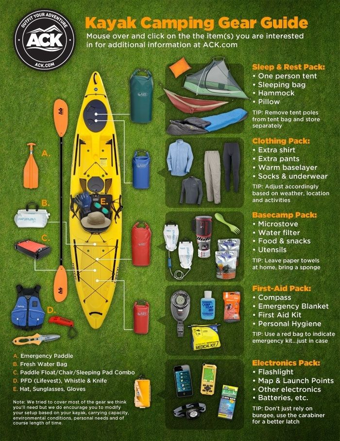 14 Kayak Camping Gear Guide (Infographic)