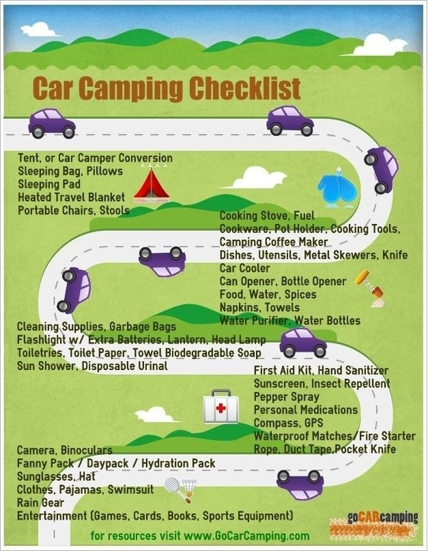 17 Car camping checklist (Infographic)