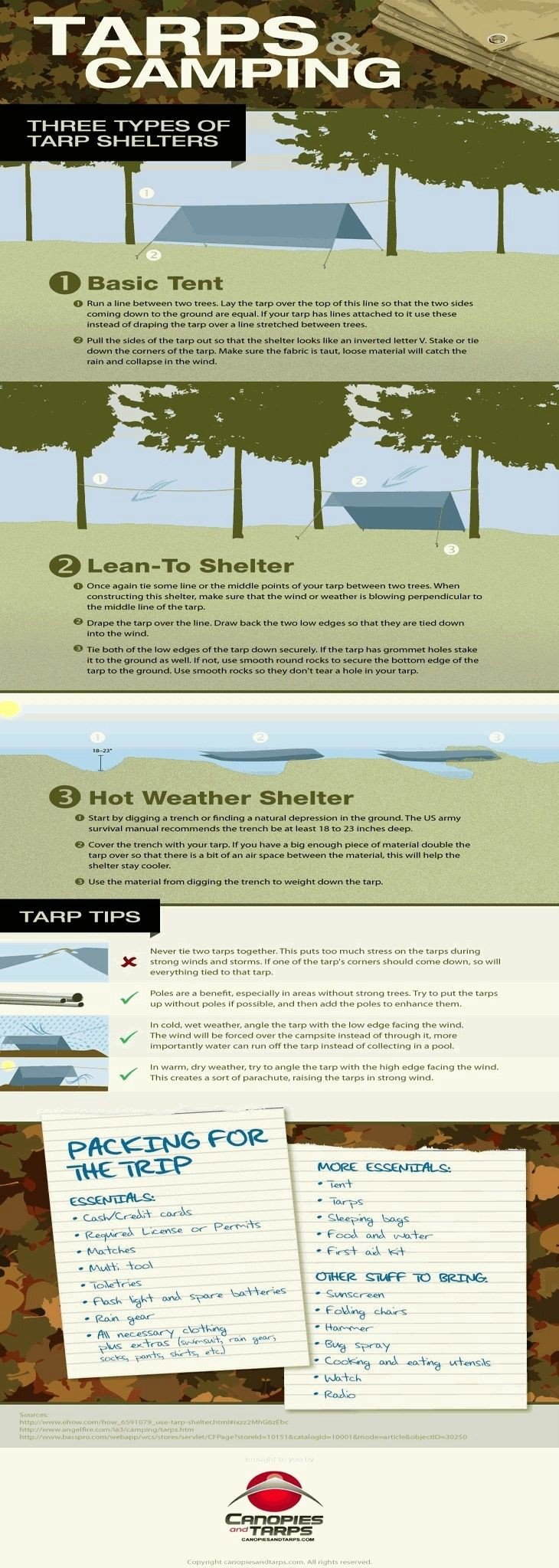 20 Tarps and Camping (Infographic)