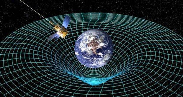 8. Gravity