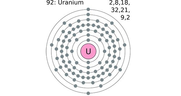 9. The Quantum Zeno Effect
