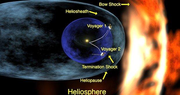 01 Heliosphere