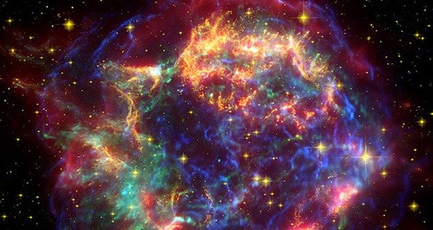 Supernova Information - Pics about space