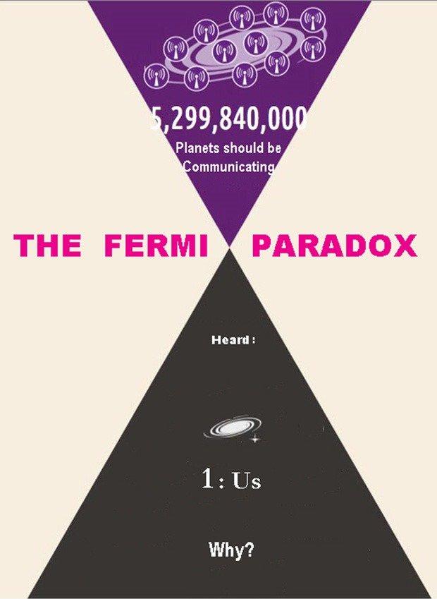 06 The Fermi Paradox