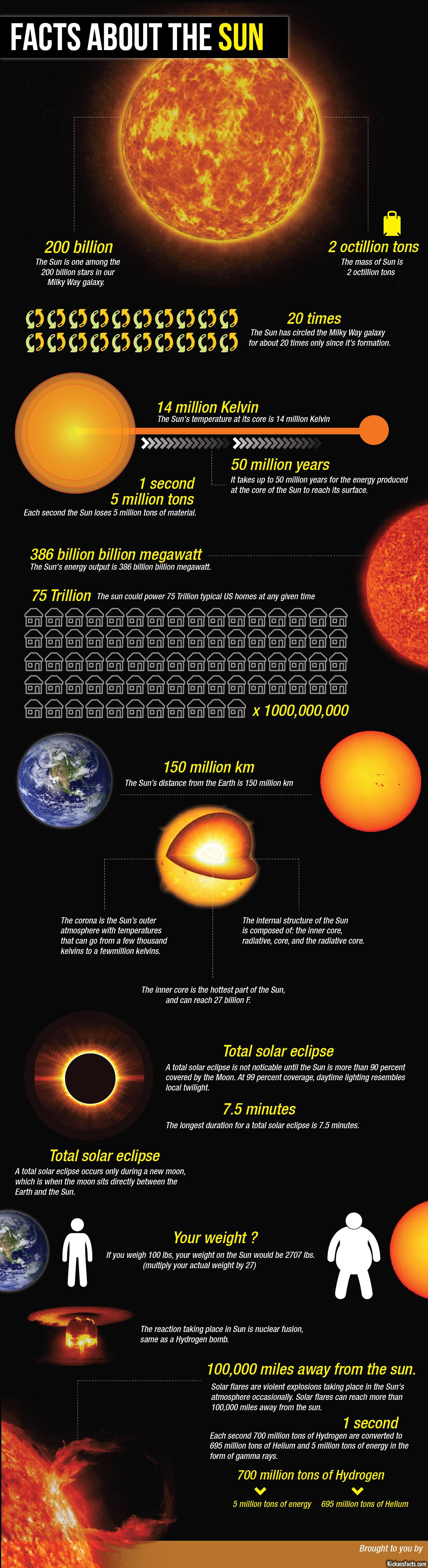 infographics solar system to scale - photo #42